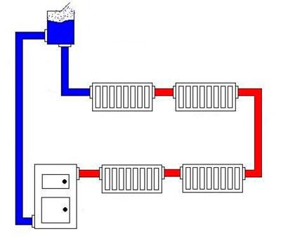 Схема работы котла с водяным контуром