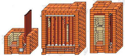 Схема кирпичной печи с водяным контуром