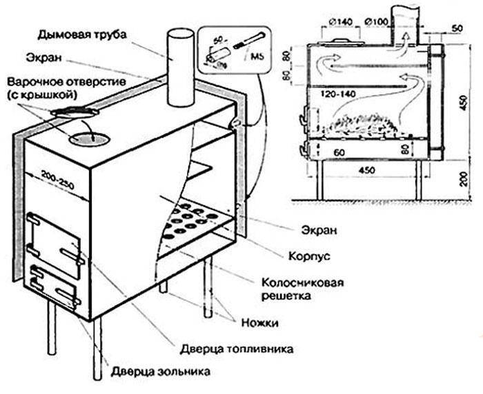Схема и размеры печки буржуйки