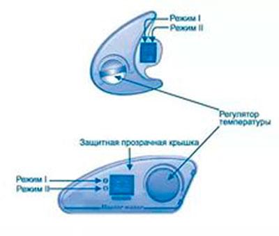 Механическая панель управления водонагревателя Термекс