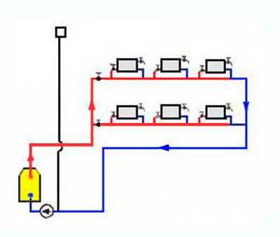 Горизонтальная система отопления ленинградка