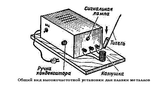 Индукционная печь для плавки металла - Высокочастотная установка