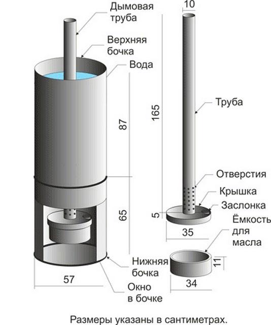 Металлическая труба с водяным контуром
