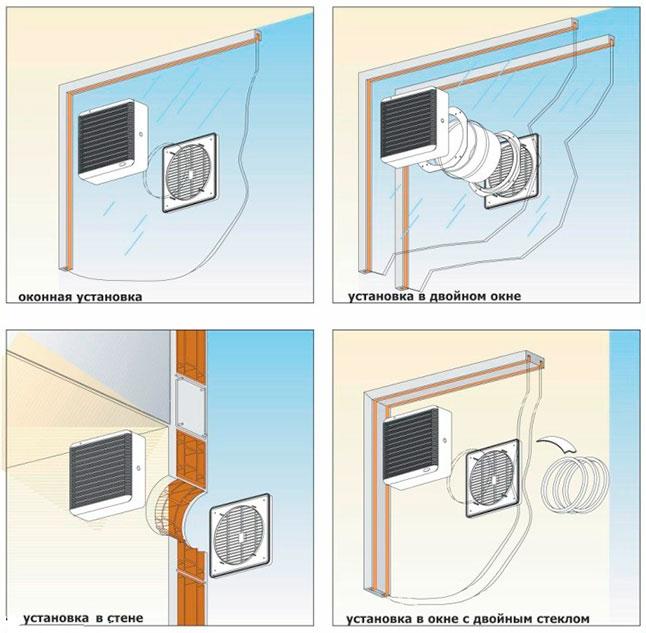 Примеры установок вентиляции на окнах
