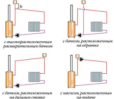 Схема монтажа расширительных бачков
