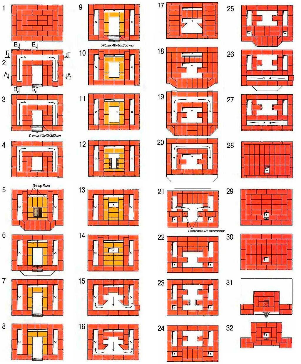 Схема порядовки печи Кузнецова