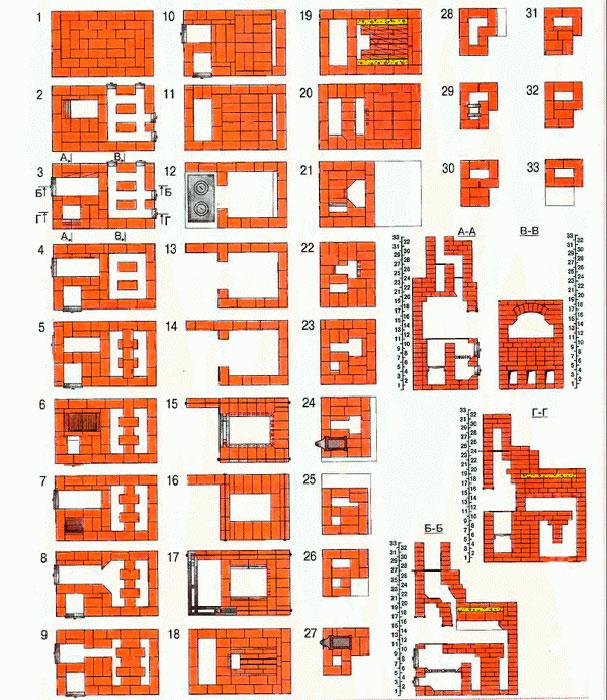 Схема кладки печи с варочной поверхностью