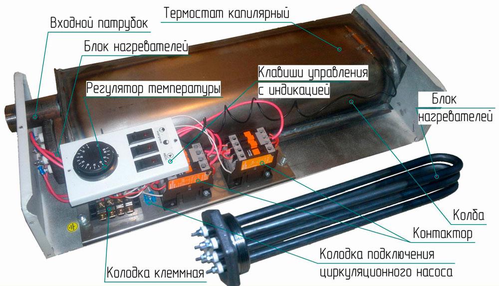 Устройство электрического котла на ТЭНах