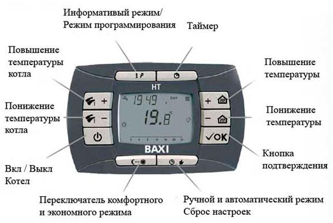 Электронное табло газового котла BAXI
