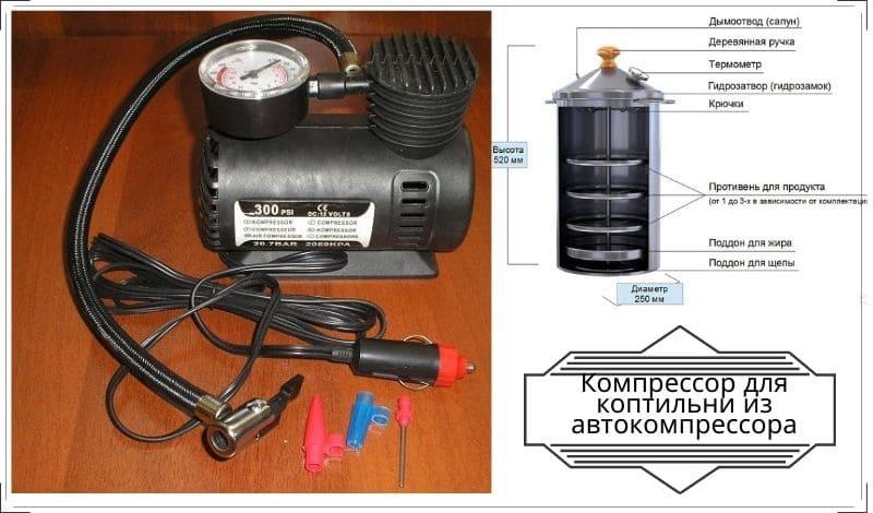 Компрессор для дымогенератора холодного копчения из автокомпрессора