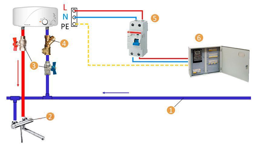 какой водонагреватель проточный или накопительный лучше - Монтаж проточного водонагревателя