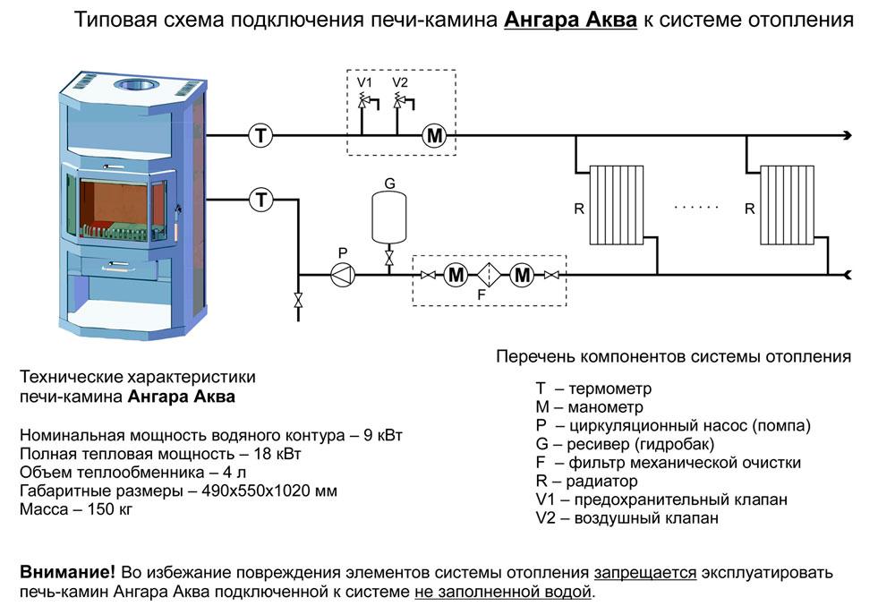 Типовая схема подключения печи камина ангара АКВА к системе отопления