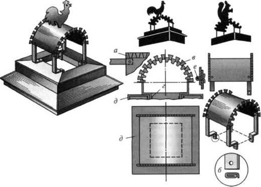 Виды и конструкции колпаков для печной трубы