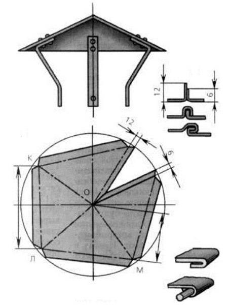 Выкройка колпака для печной трубы