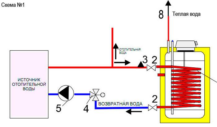 Схема подключения бойлера к системе ГВС