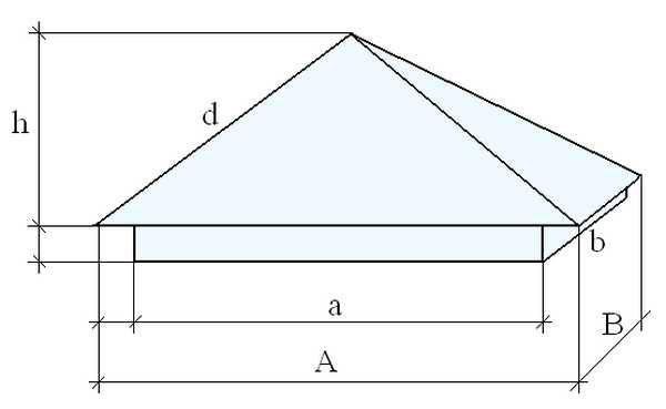Чертёж схема для изготовления колпака для кирпичного дымохода