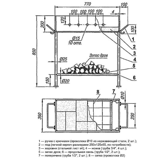 Виды и изготовление стационарных мангалов