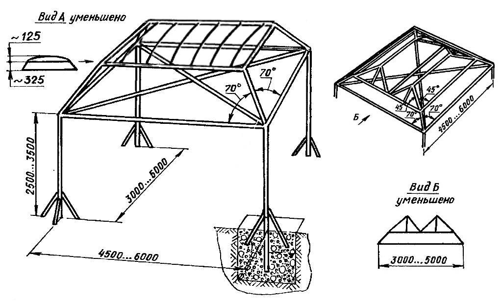 Как сделать мангал с крышей своими руками?